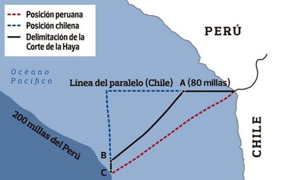 El nuevo límite marítimo establecido por la CIJ y las posturas de uno y otro país.